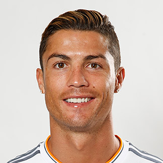 Cristiano Ronaldo Contact Information
